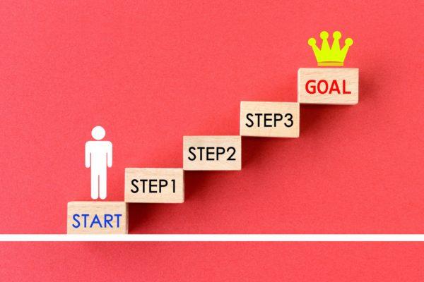 幸せになるための3ステップ!